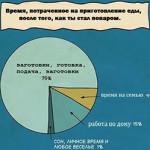 ko-dnyu-povara_fb