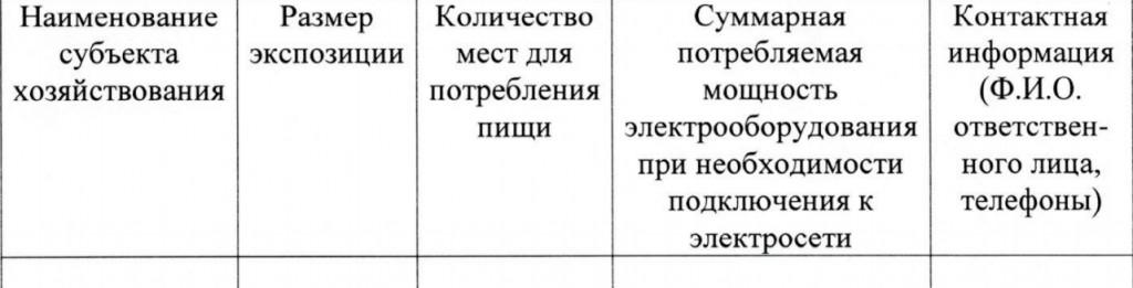 таблица для участия