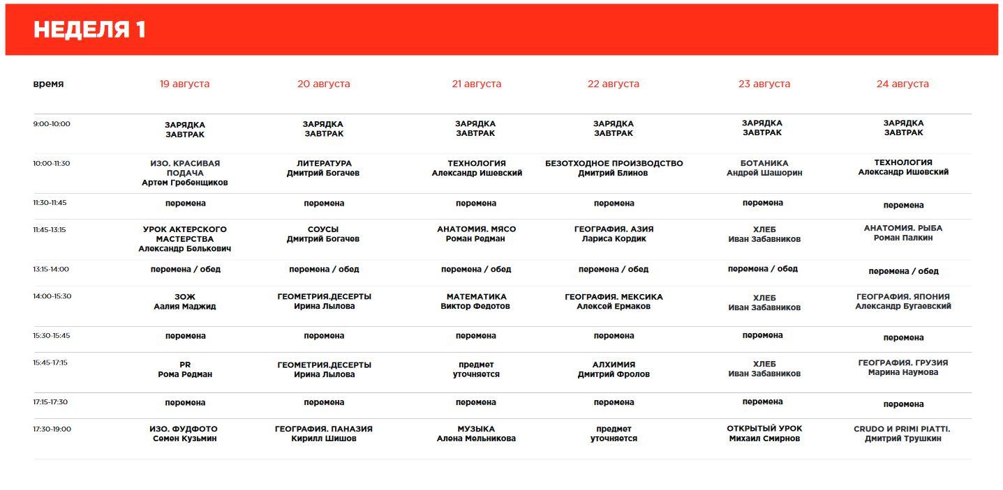 Расписание основного курса для шеф-поваров август