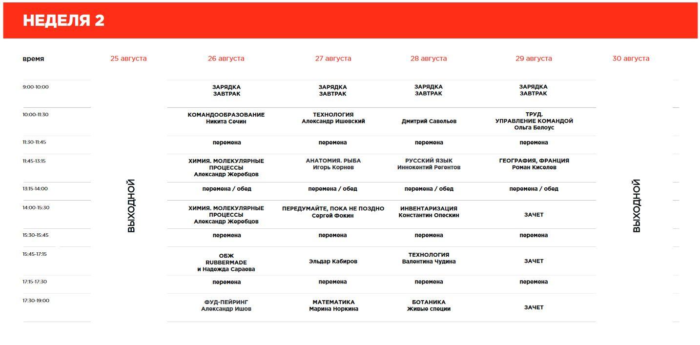 Расписание основного курса для шеф-поваров август 2